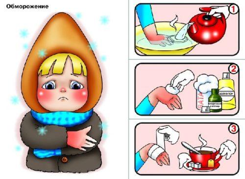 Лечение обморожения
